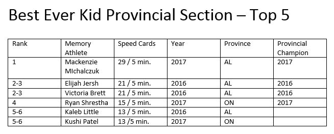 kd 2017 tp5 provincial