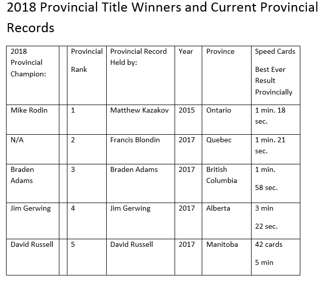 The Provincials 2018Capture