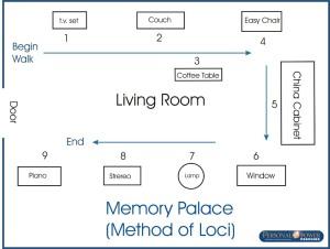 memory-palace1-copy
